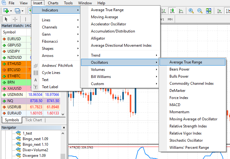 How to download install ATR indicator for MT4 and MT5